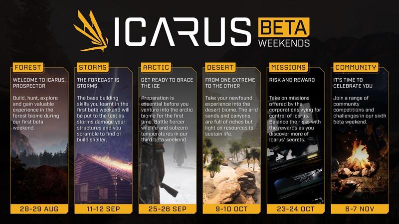 Icarus beta çizelgesi